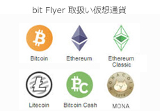 bitFlyer 取扱い仮想通貨の種類